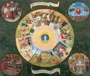 XIR169586 Tabletop of the Seven Deadly Sins and the Four Last Things (oil on panel) by Bosch, Hieronymus (c.1450-1516); 120x150 cm; Prado, Madrid, Spain; (add.info.: table belonged to Phillip II; four little circles are Death, Judgement, Hell and Glory; the central one seems to be a big eye which shows resurrected Christ in the middle; Table des Sept Peches Capitaux et des Quatre Fins Dernieres;); Netherlandish,  out of copyright.