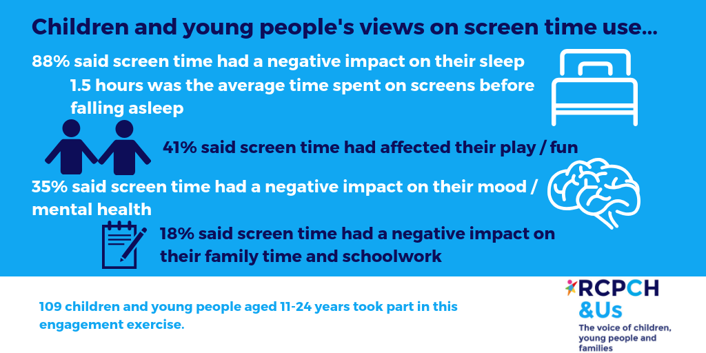 screen-time-infographic-cyp-views_0