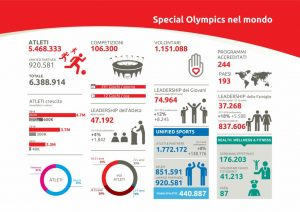 special_olympics_smart_games